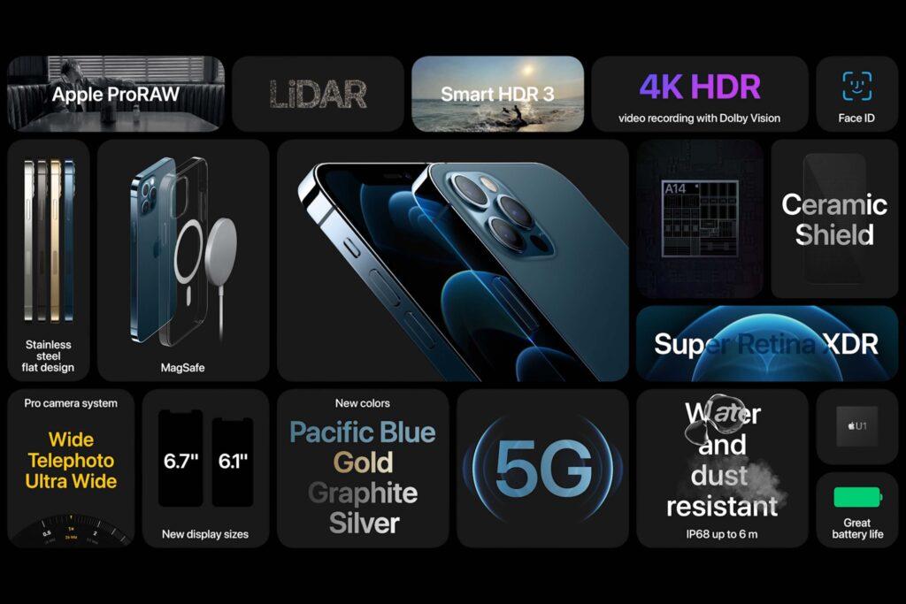 iPhone Pro 12 Details