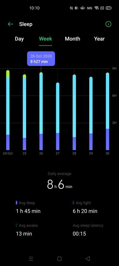 OPPO Watch sleep tracking